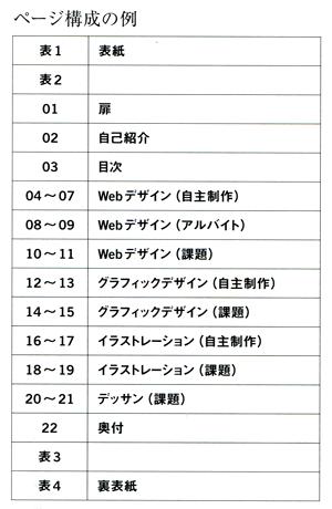 ページ構成の例